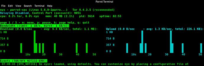 anonsurf-status-PassT 2020-07-01